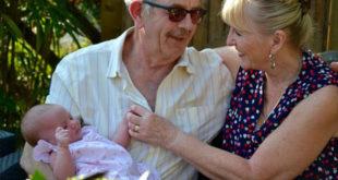φύλαξη των παιδιών από τους παππούδες